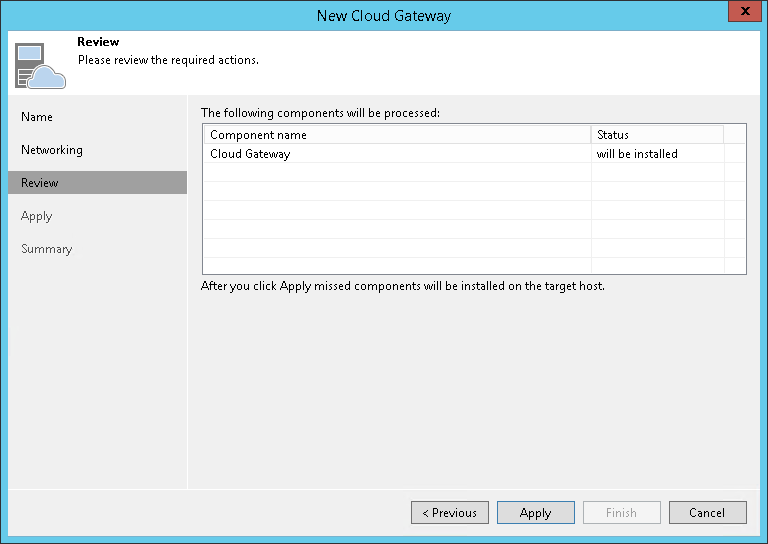 veeam cloud connect documentation