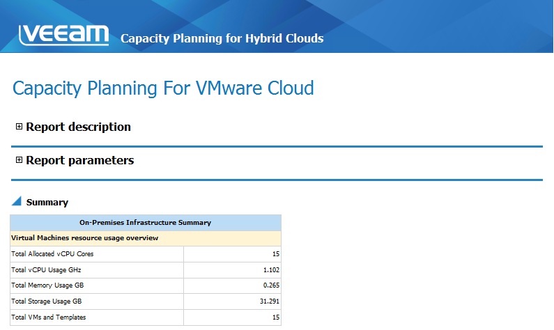 Report output veeam capacity planning for hybrid clouds for Infrastructure capacity planning template