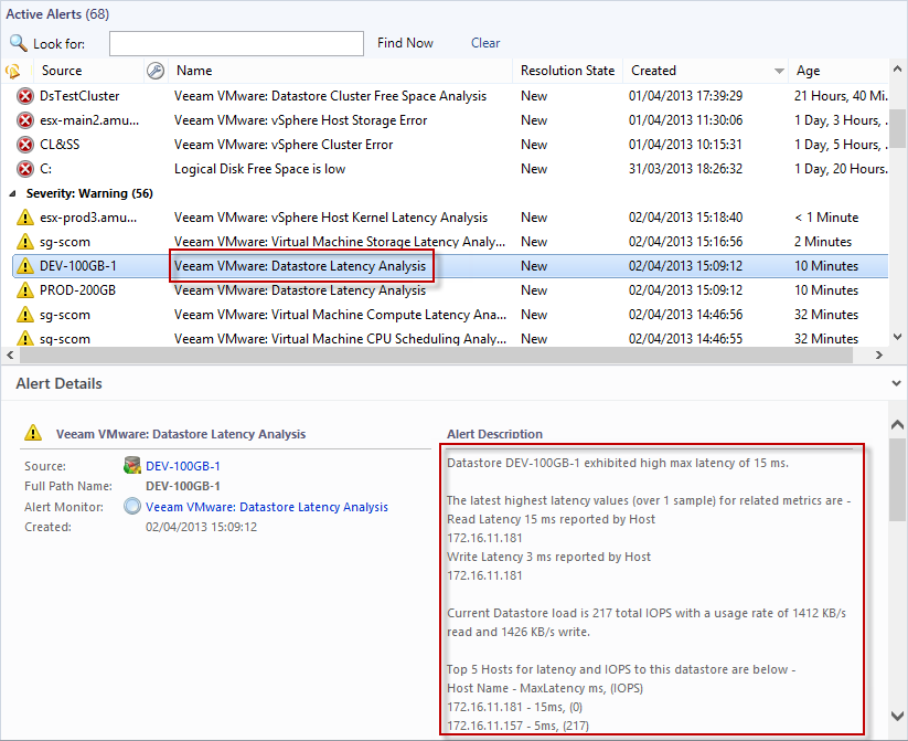 Example Troubleshooting Scenario - Veeam MP for VMware User Guides