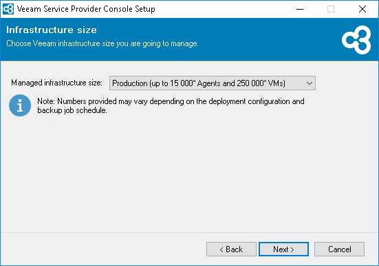 Veeam Service Provider Console v4  size sizing production